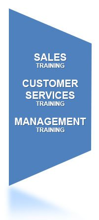 Sales and Customer Service Training